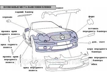 Готовые выкройки антигравийной пленки на детали Вашего автомобиля
